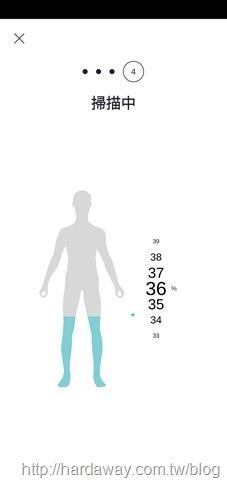 3D人體掃描儀