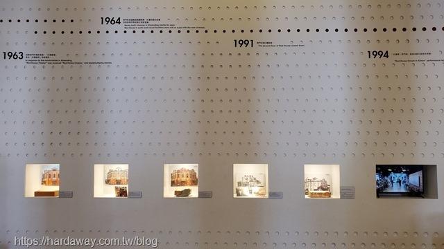 西門紅樓歷史