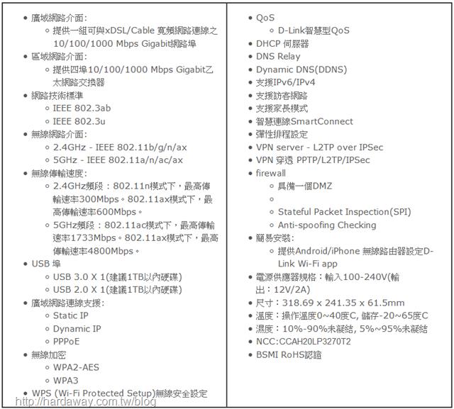 D-Link DIR-X5460規格