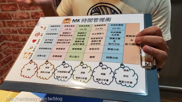 MK時間管理術
