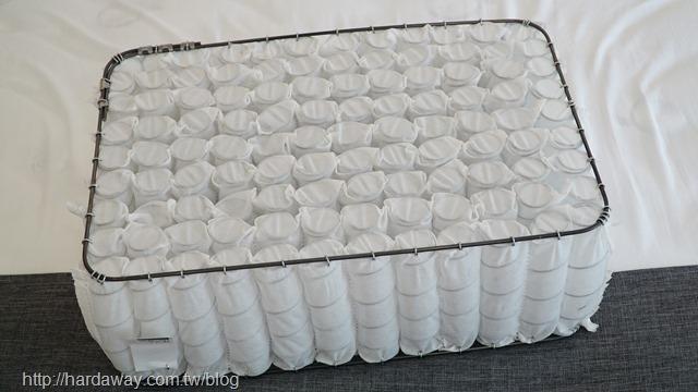 橘家床墊獨立筒彈簧