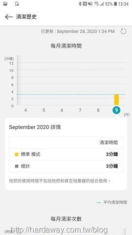 Screenshot_20200928-133414_LG ThinQ