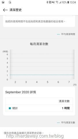 Screenshot_20200928-133420_LG ThinQ