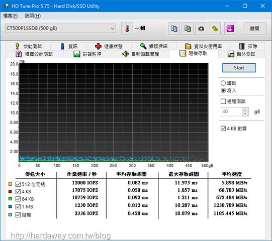HD Tune Pro隨機存取寫入
