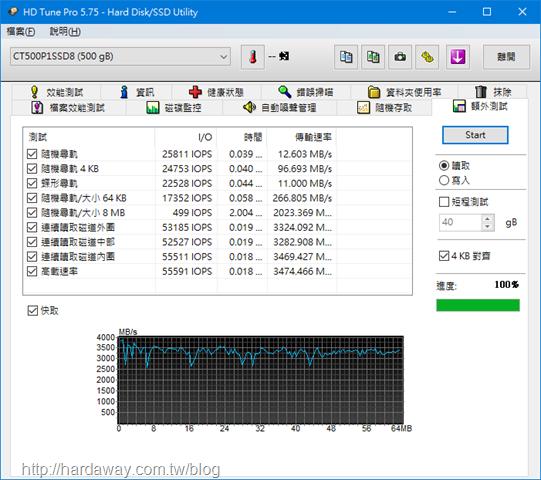 HD Tune Pro額外測試讀取