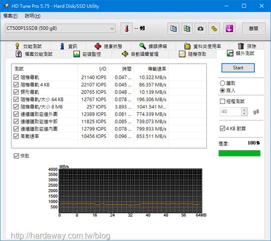 HD Tune Pro額外測試寫入