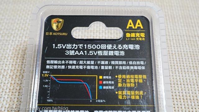KOTSURU 3號鋰電池