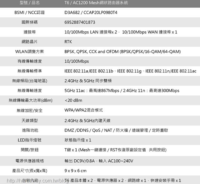 TOTOLINK T6 AC1200 Mesh網狀路由器產品規格