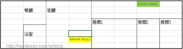TOTOLINK T6測速