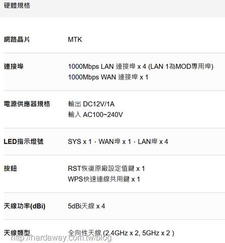 TOTOLINK X5000R硬體規格