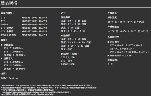 WD BLACK SN850 NVMe SSD產品規格