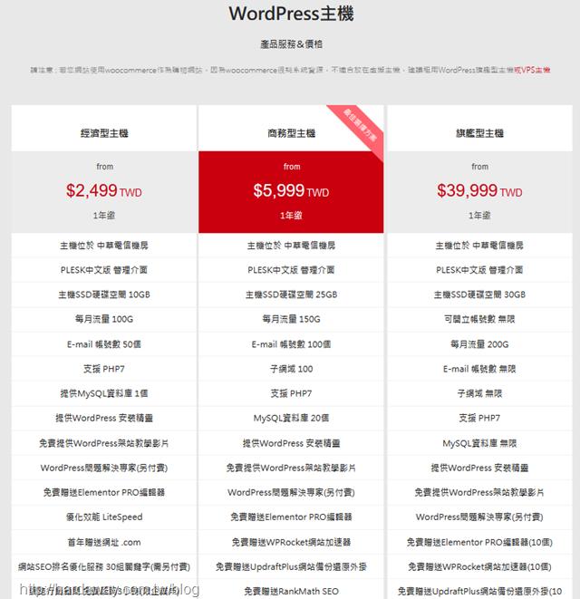 戰國策WordPress虛擬主機產品服務