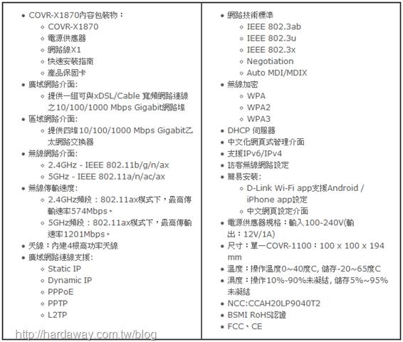 D-Link COVR-X1870硬體規格