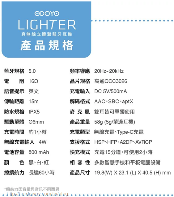 ODOYO LIGHTER真無線立體聲藍牙耳機產品規格