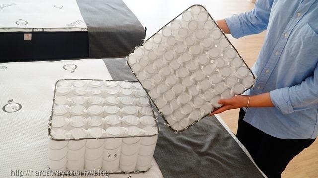 橘家床墊使用彈簧