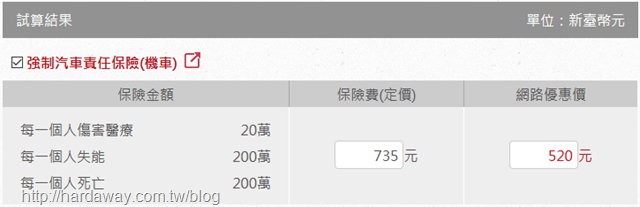 華南產物保險輕型機車強制險