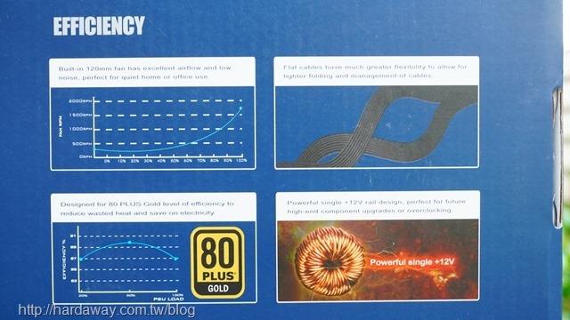 80 PLUS金牌認證電源供應器