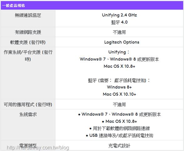 羅技Logiteh MX MASTER 2S無線滑鼠硬體規格