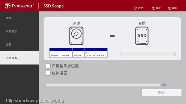 創見SSD公用軟體