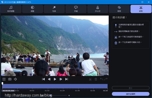 Movavi Video Converter 2021