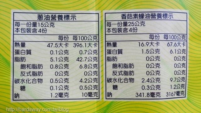 川巴子蔥油拌麵醬包營養標示