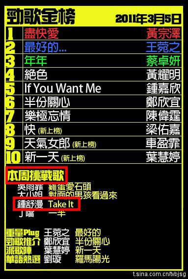2011年第10周2011年3月5日#勁歌金榜#.jpg