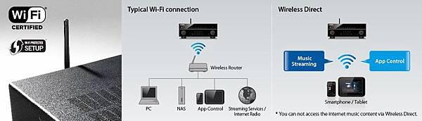 wi-fi-built-in_w1200_1200x342_e2a111e26c5f65dd77f4c5e17a066ef3.jpg