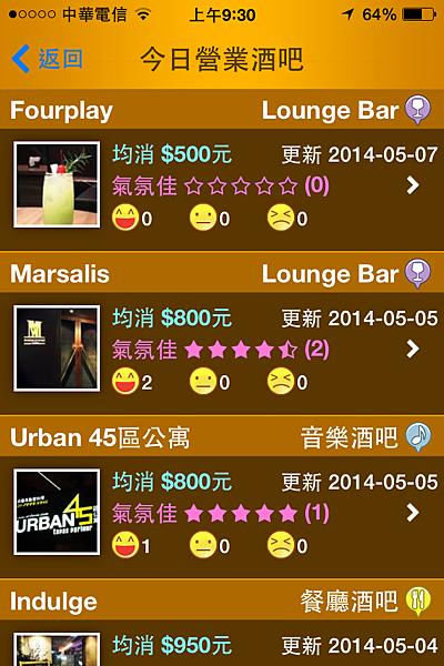 《i98愛酒吧》App 今日酒吧