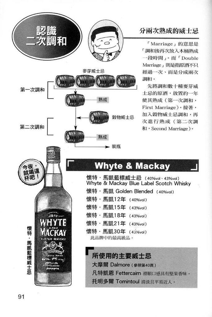 漫畫威士忌入門 003s.jpg