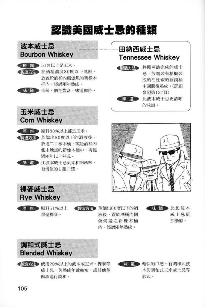 漫畫威士忌入門 004s.jpg