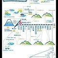 富士急行路線圖