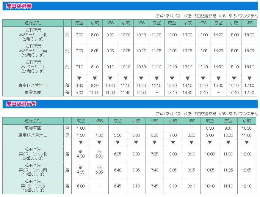 京成巴士時刻表