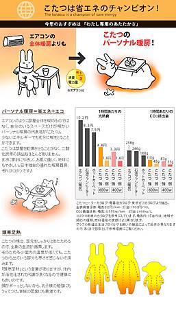 2011_eco_kotatsu.jpg