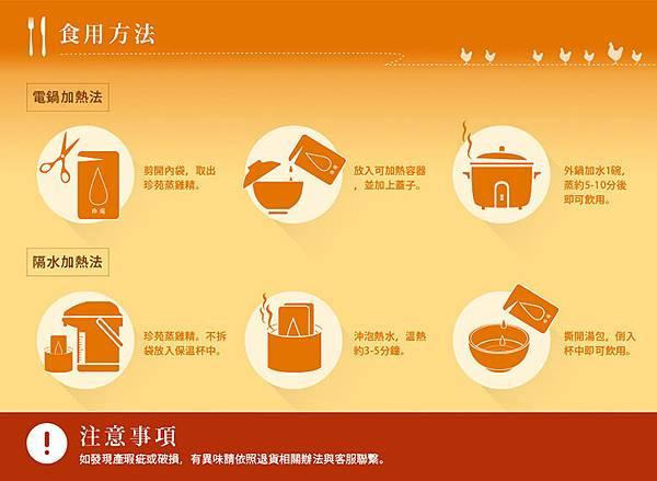 食用方法 1.jpg