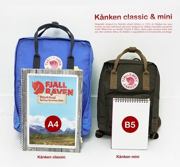 8 Fjallraven kanken classic3
