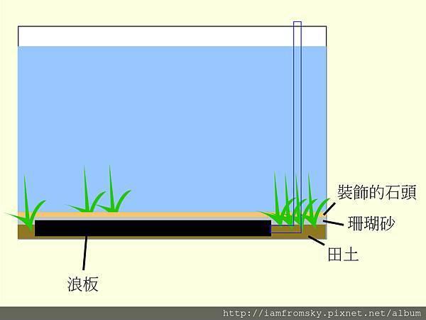 魚缸示意圖.jpg