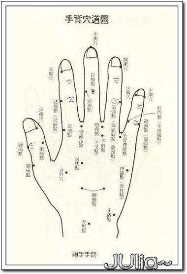 沒事多多按摩你的手~ (1).jpg