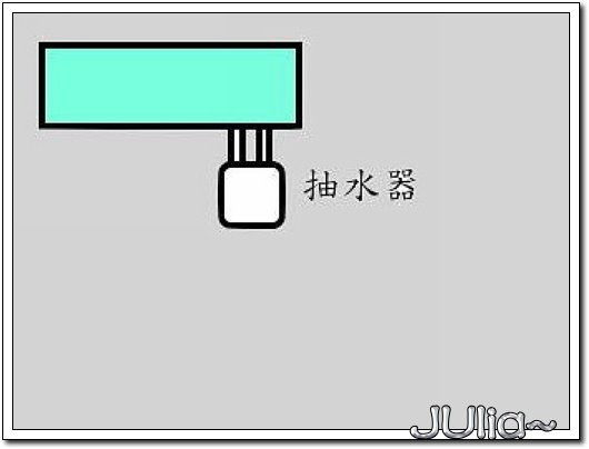 070529最近的睡眠品質 (2).jpg