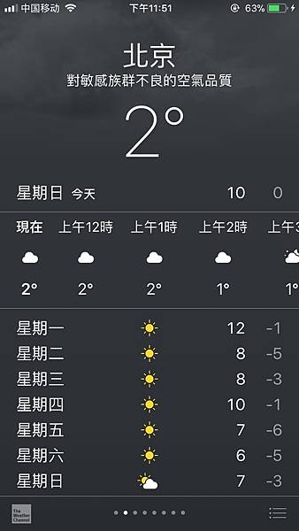20171112天氣.jpg