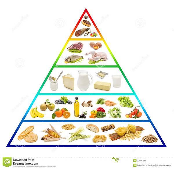 食物金字塔-23907087