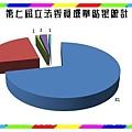 立委統計.jpg