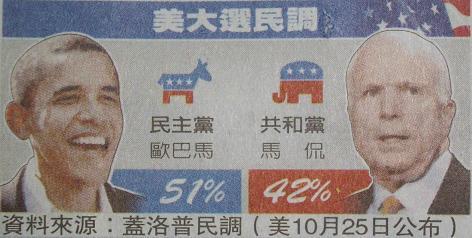 民調.JPG