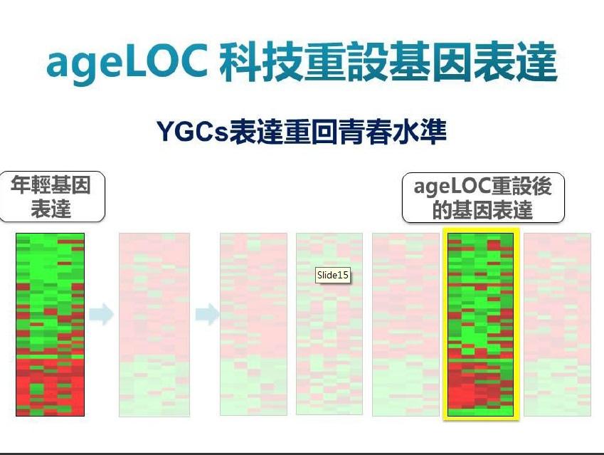 ageLOC科技重設基因表達-2