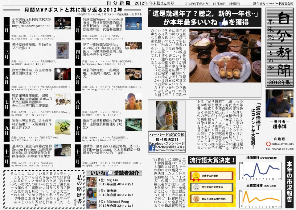 自分新聞2012
