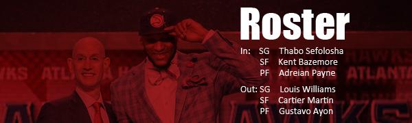 Hawks 2014-15 Roster