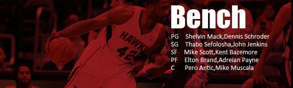 Hawks 2014-15 Bench