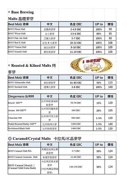 麥芽價格色度表.jpg
