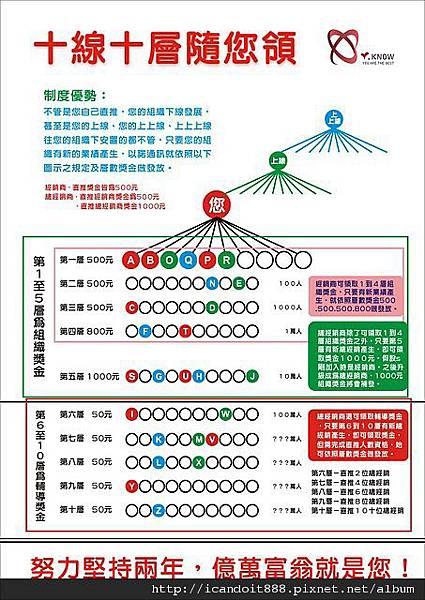 組織及輔導獎金海報.jpg