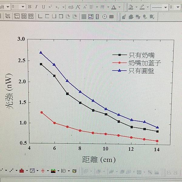 實驗數據.jpg