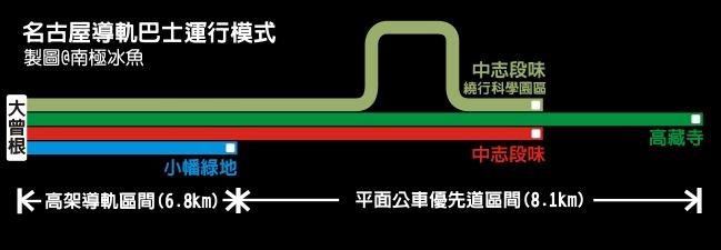 名BRT運行.jpg